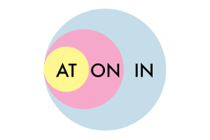 prepositions of time a1 image